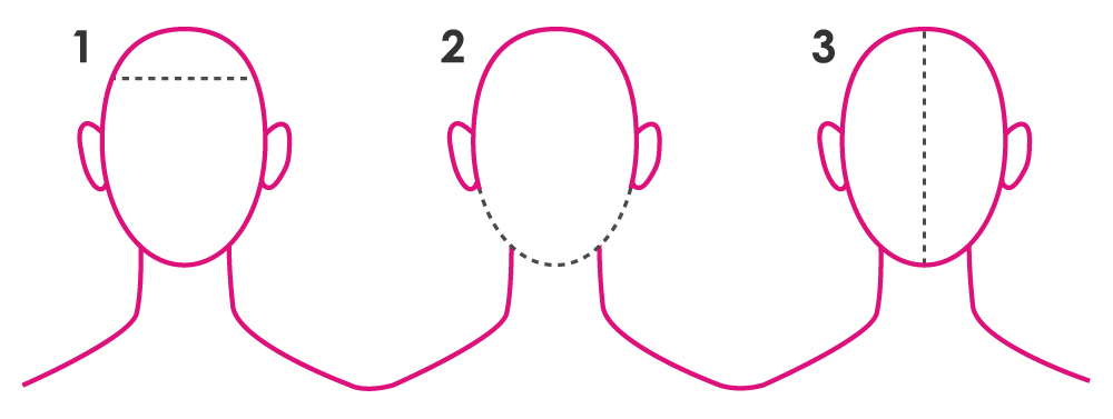 Measuring Your Face Shape